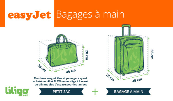 easyjet bagage cabine