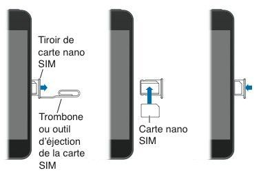 iphone 5s mettre carte sim