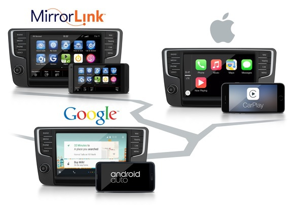 mirrorlink android