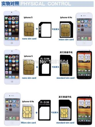 type de carte sim iphone 6